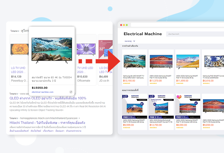 Google Shopping Ads direct to website