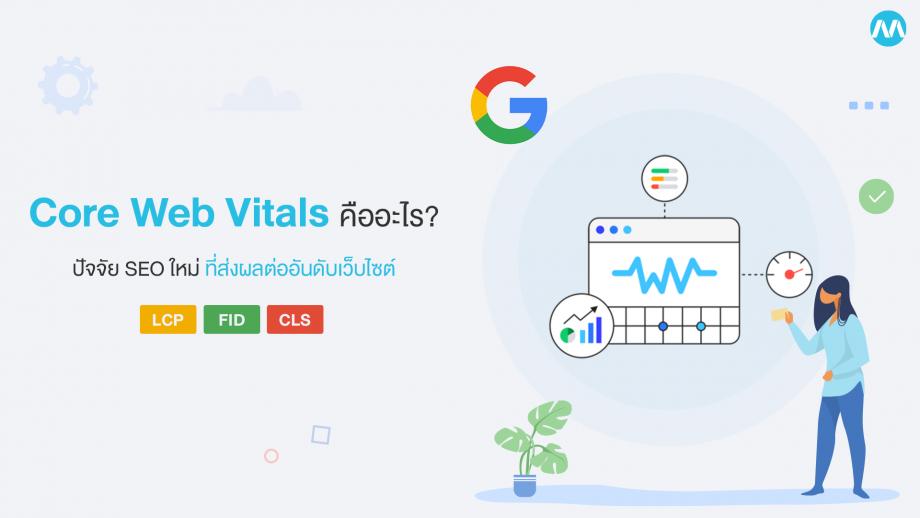 Core Web Vitals คือ อะไร? ปัจจัย SEO ใหม่ ที่ส่งผลต่ออันดับเว็บไซต์