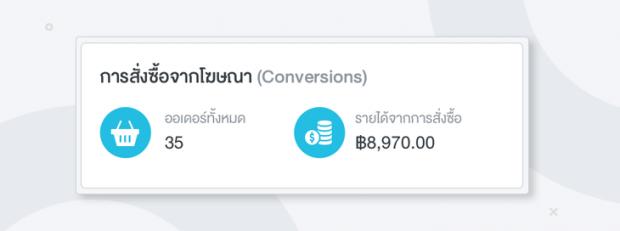 การสั่งซื้อจากโฆษณา (Conversions Value) รายงานโฆษณา Shopping Ads
