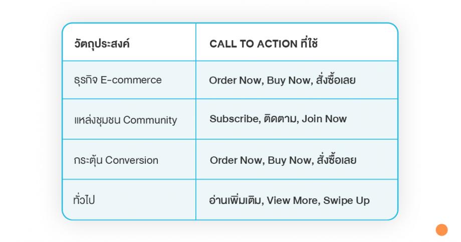 ตัวอย่าง call to action ที่นิยมใช้