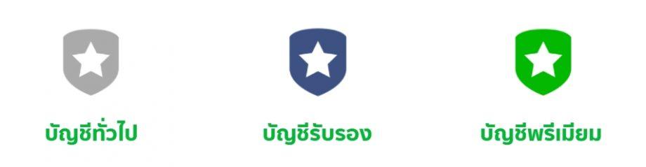 ประเภทของบัญชี Line Official Account